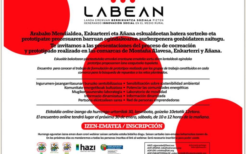 Presentaciones Labean cocreación y prototipado